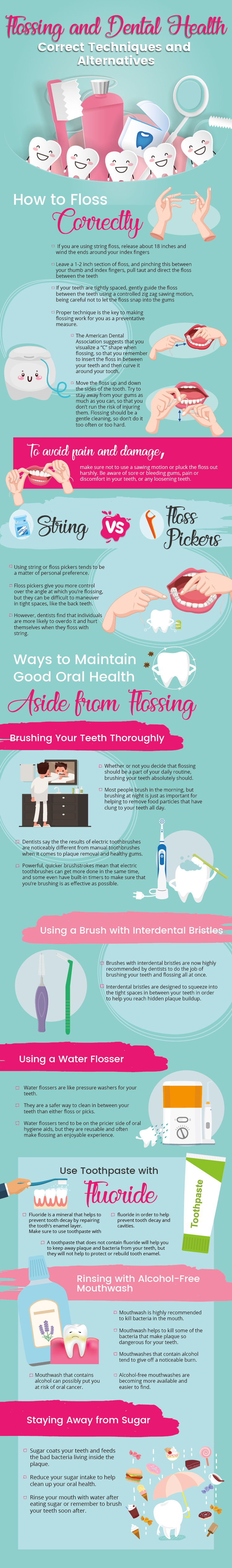 Correct Flossing And Dental Health - Infographic