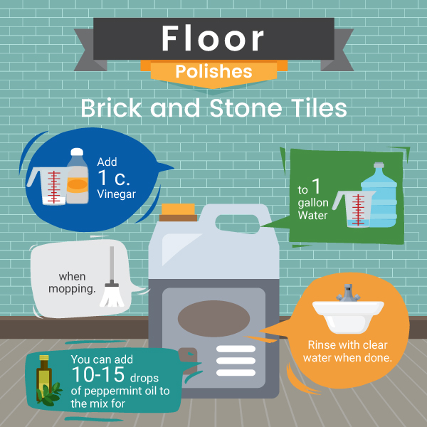 Floor Polishes for Brick and Stone Tiles From Natural Products Recipe - Green and Natural Cleaning