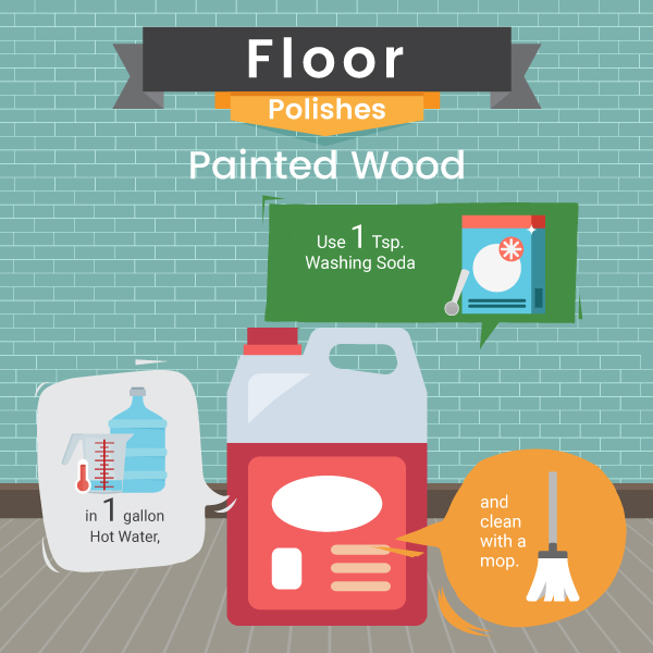 Floor Polishes for Painted Wood From Natural Products Recipe - Green and Natural Cleaning