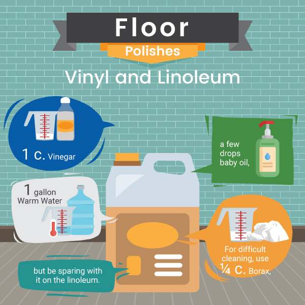 Floor Polishes for Vinyl and Linoleum From Natural Products Recipe - Green and Natural Cleaning