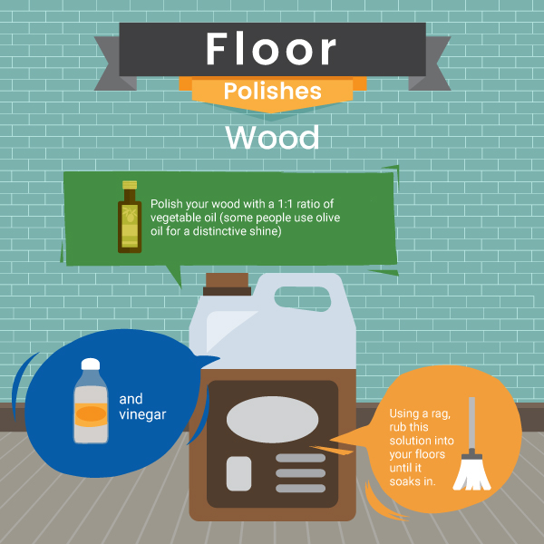 Floor Polishes for Wood From Natural Products Recipe - Green and Natural Cleaning