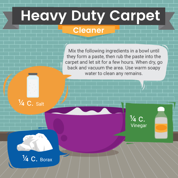 Heavy Duty Carpet Cleaner - Home - Green and Natural Cleaning