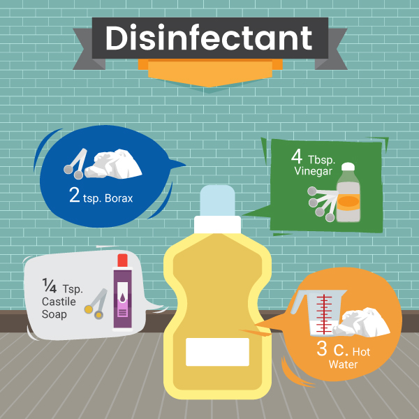 Kitchen Cleaner Disinfectant From Natural Products Recipe - Green and Natural Cleaning