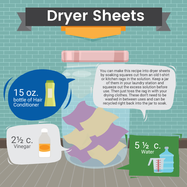Natural Dryer Sheets Recipe - Green and Natural Cleaning