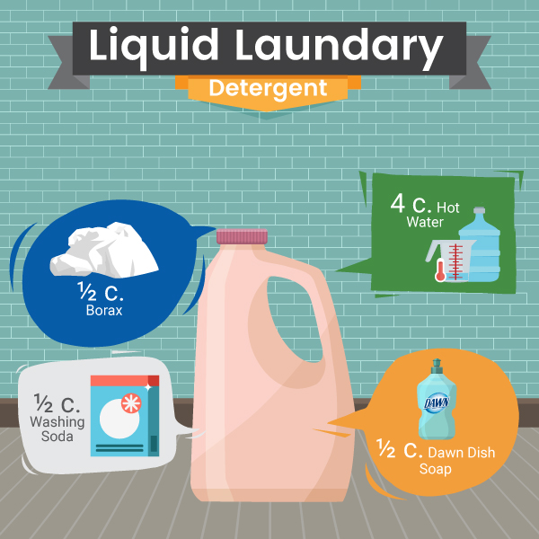 Natural Liquid Laundry Detergent Recipe - Laundry - Green and Natural Cleaning