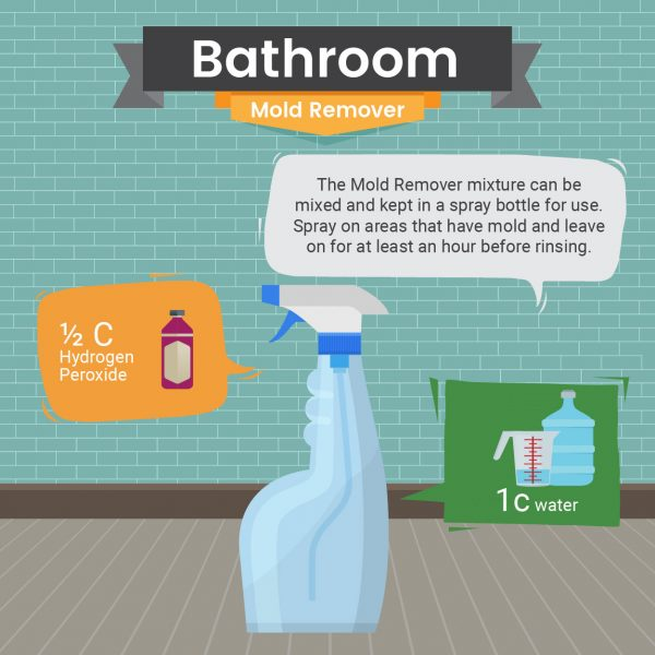 Natural Mold Remover Recipe - Bathroom - Green and Natural Cleaning