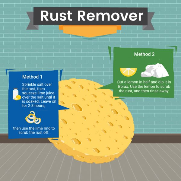 Natural Rust Cleaner - Green and Natural Cleaning