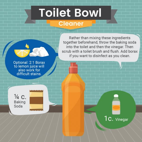 Natural Toilet Bowl Cleaner Recipe - Bathroom - Green and Natural Cleaning 1