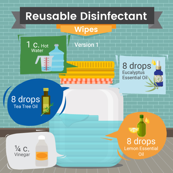Reusable disinfectant wipes Recipe 1 - Home - Green and Natural Cleaning