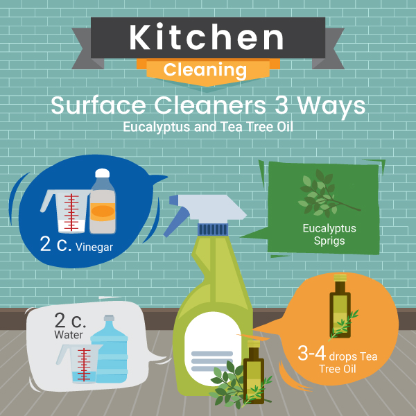 Surface Cleaner with Eucalyptus and Tea Tree Oil From Natural Products Recipe - Green and Natural Cleaning