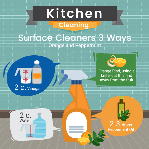 Surface Cleaner with Orange and Peppermint From Natural Products Recipe - Green and Natural Cleaning