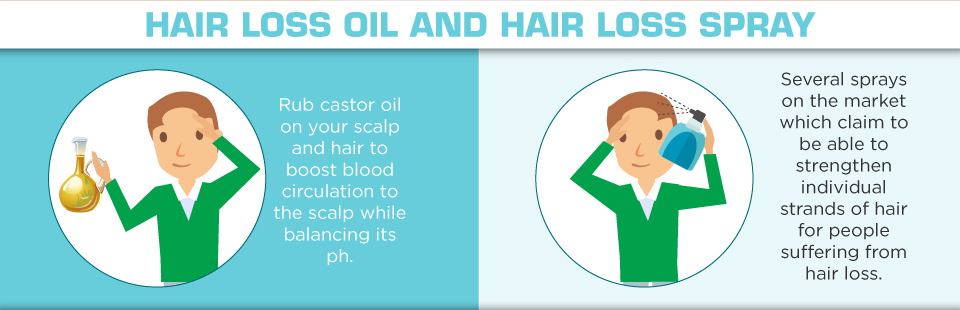 Understanding Hair Loss in Men - hair loss oil and hair loss spray