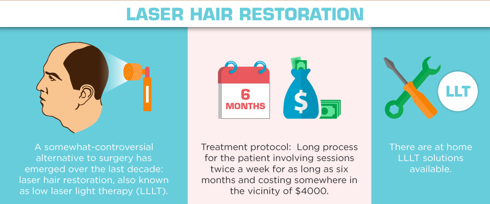 Understanding Hair Loss in Men - laser hair restoration