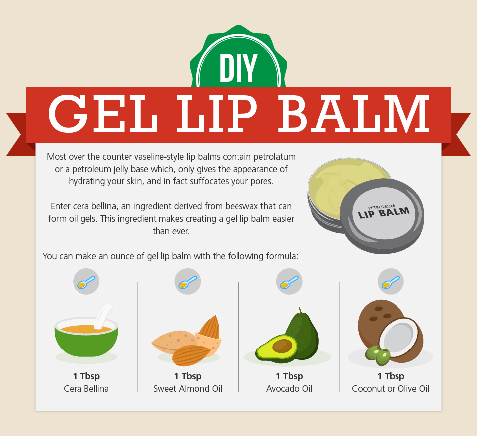 Homemade DIY Gel Lip Balm Recipe