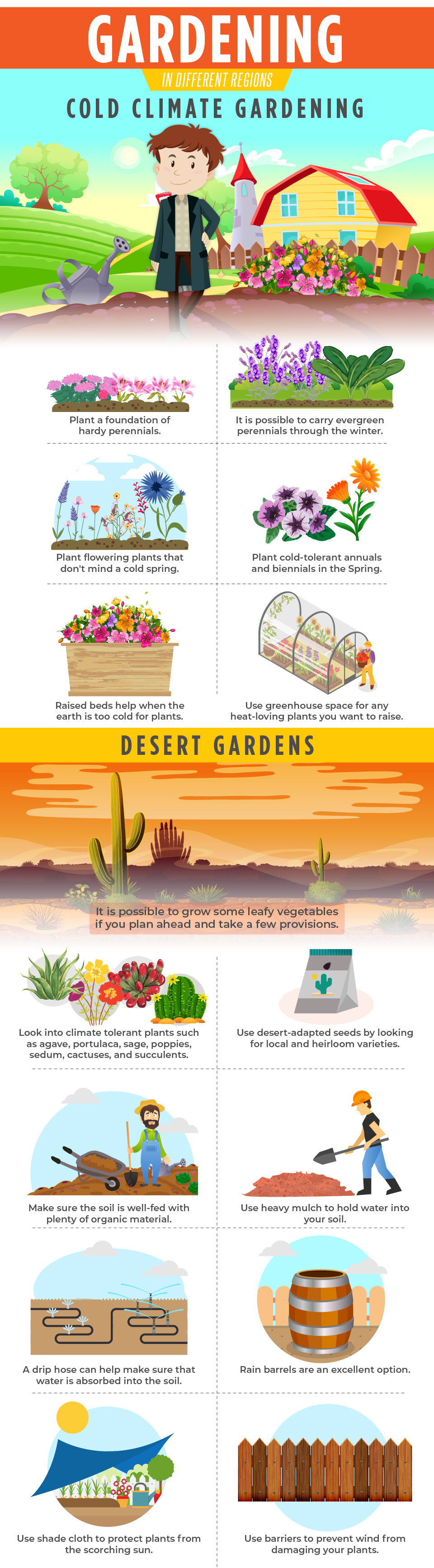 Gardening in Different Regions
