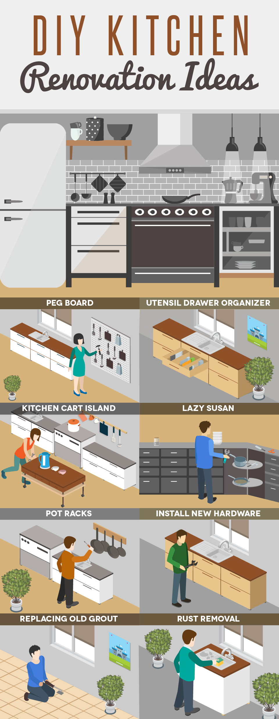 DIY Kitchen Renovation Ideas