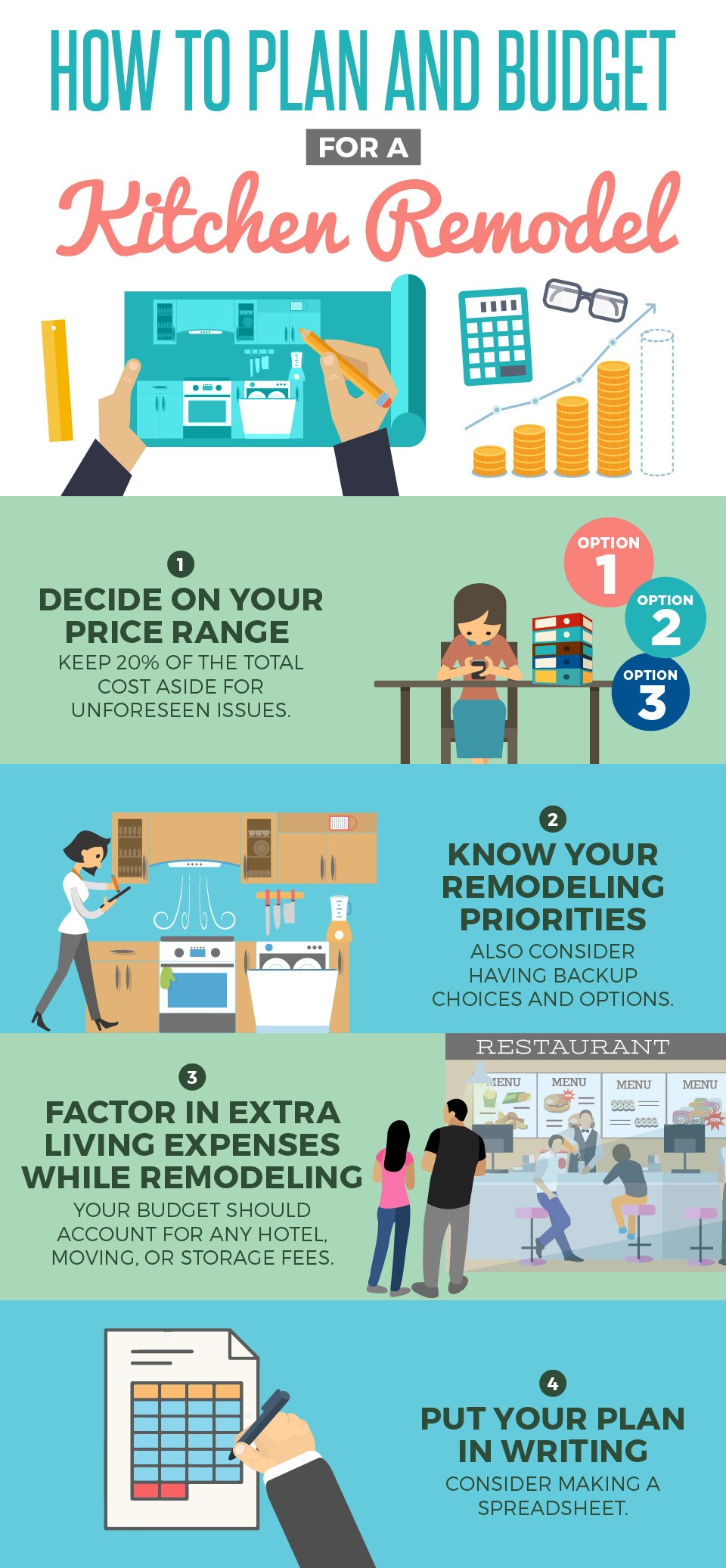 How to Plan and Budget for a Kitchen Remodel