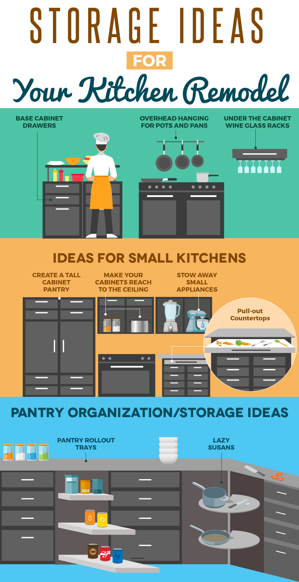 Storage Ideas for Your Kitchen Remodel