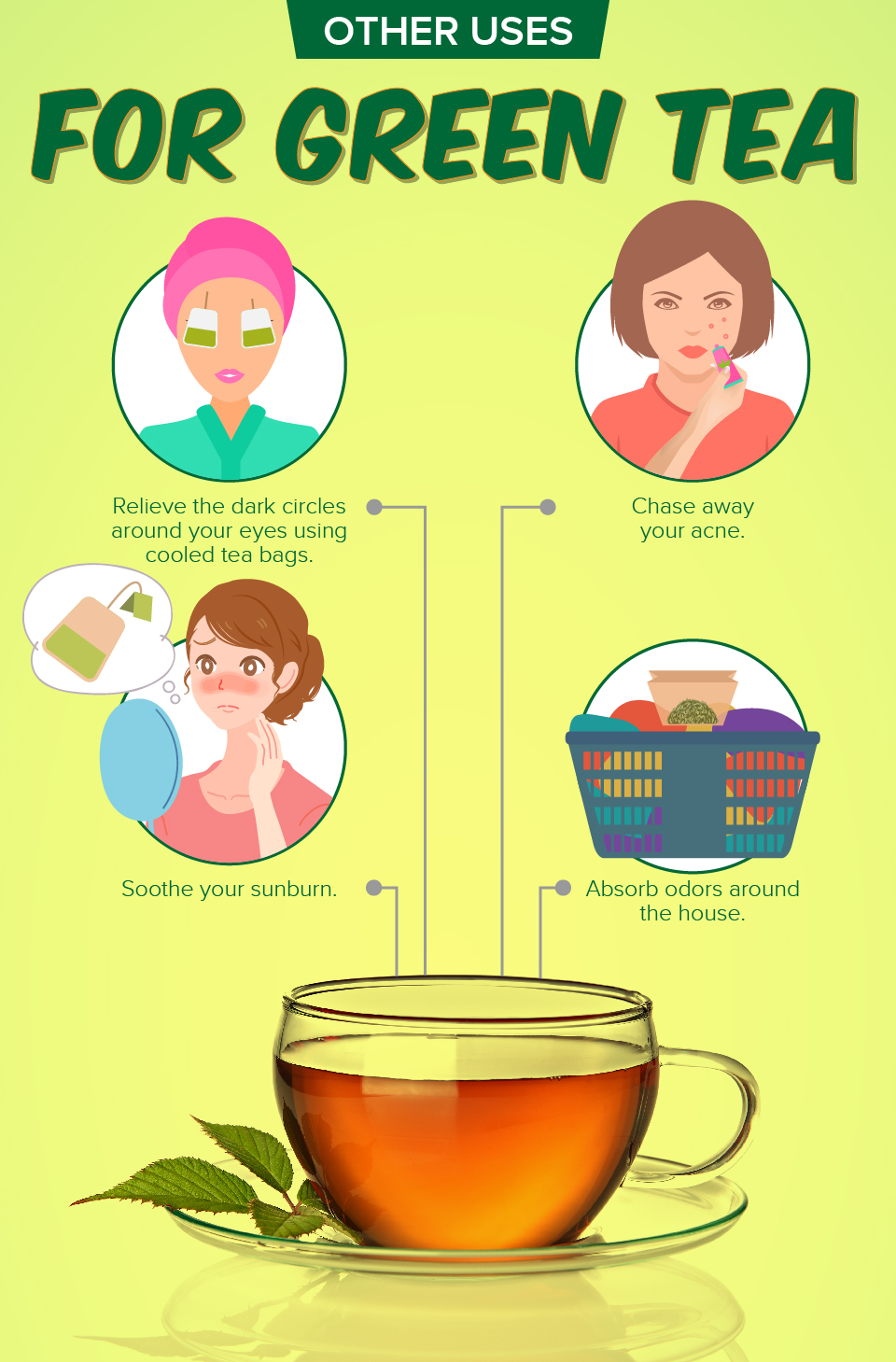 Other Uses for Green Tea