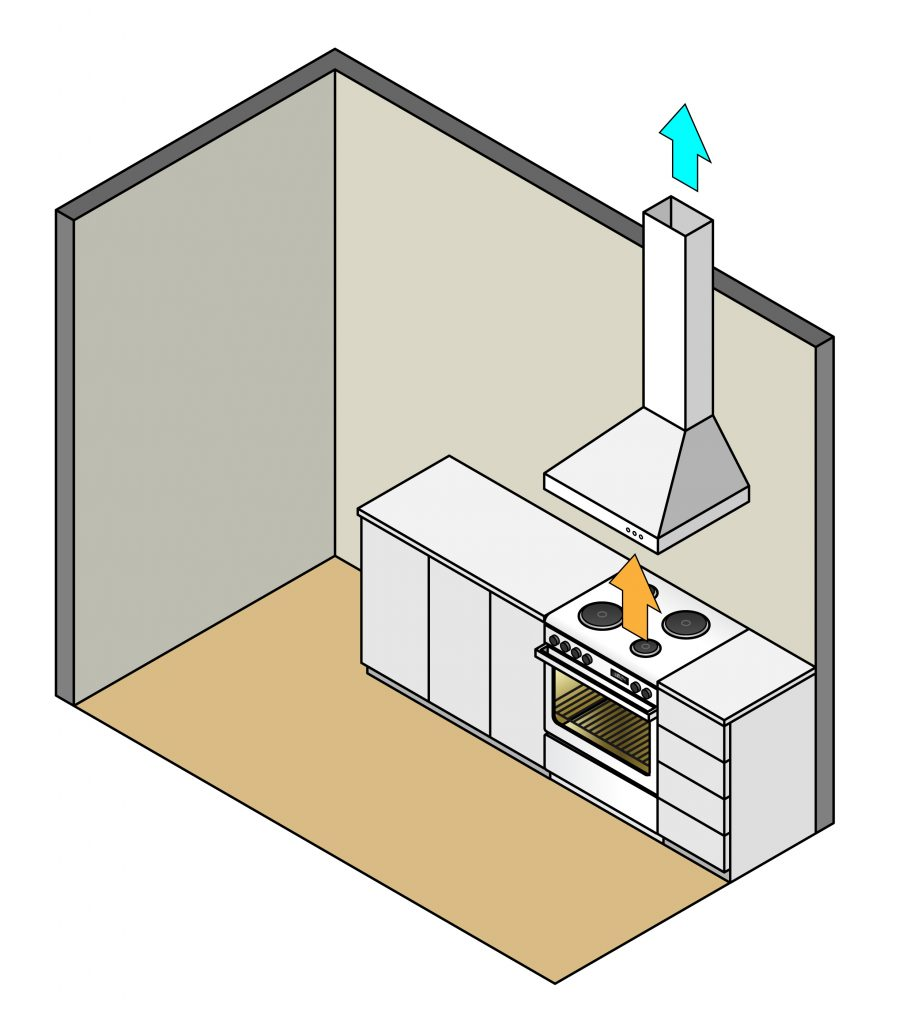 How To Install A Range Hood And Vent