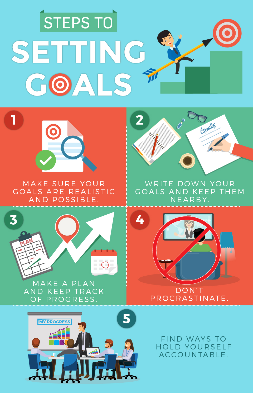 Steps to Setting Goals
