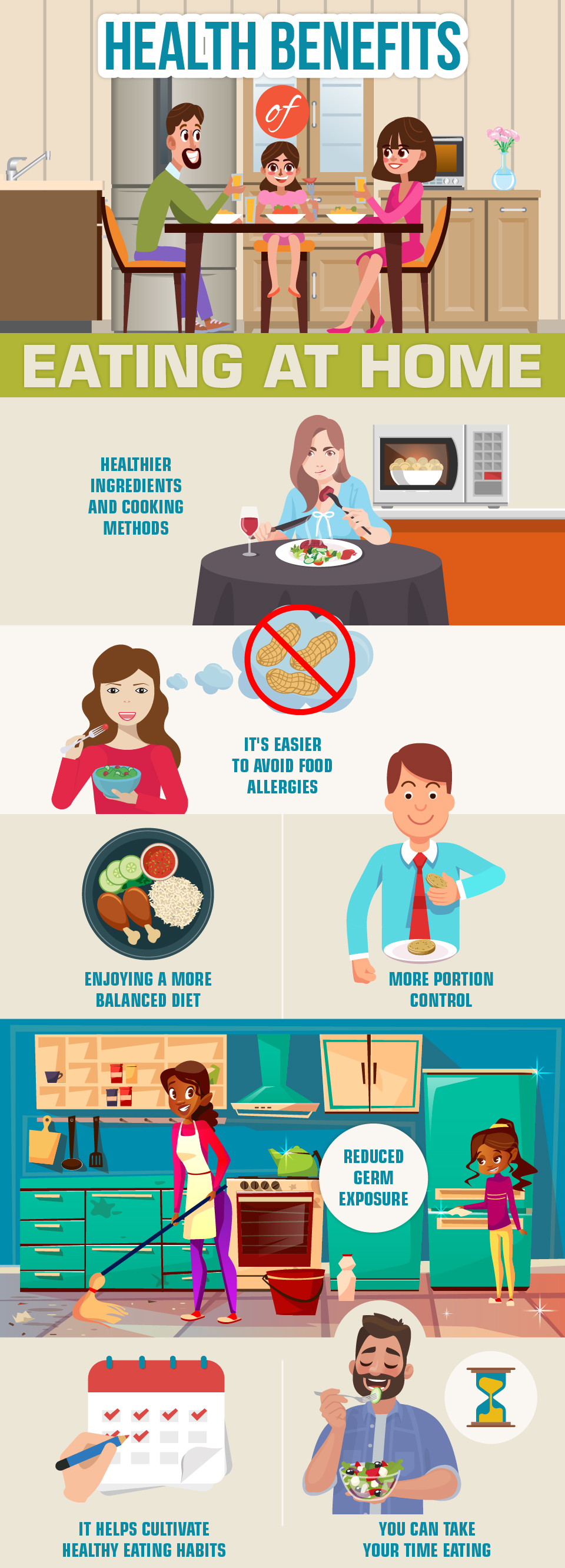 Health Benefits of Eating at Home
