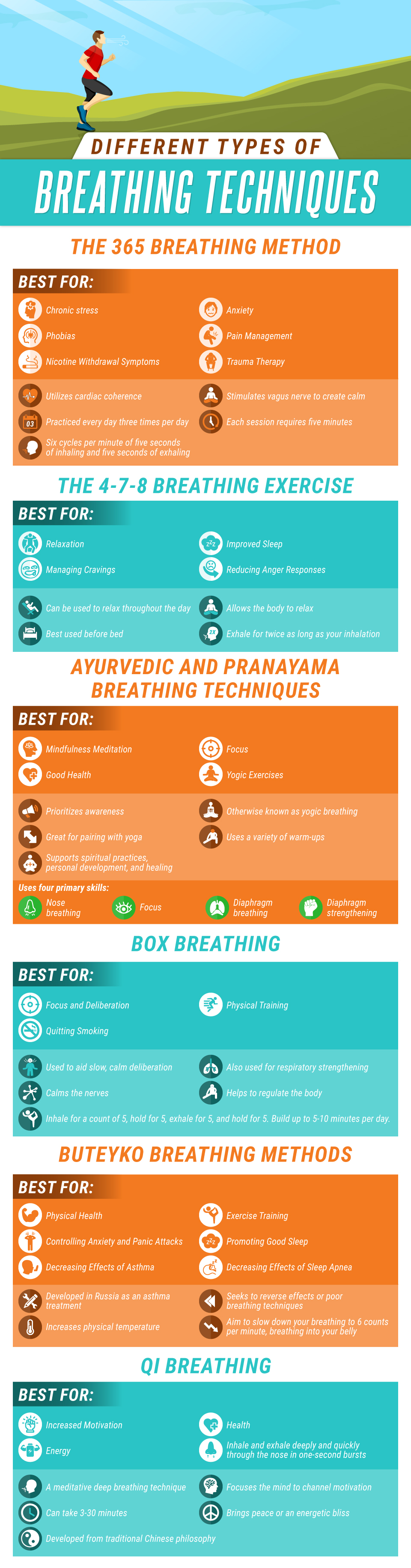 Different Types of Breathing Techniques