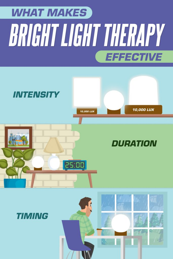 What Makes Bright Light Therapy Effective