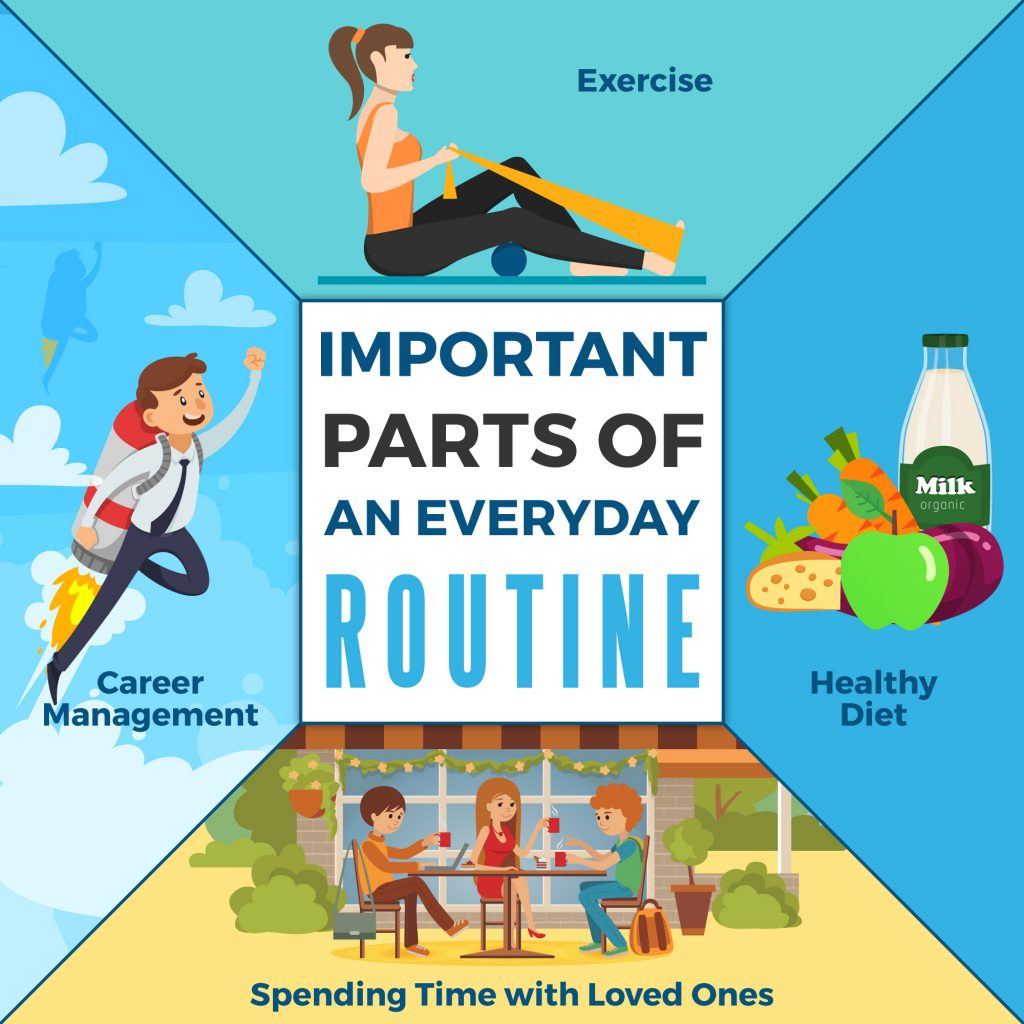 Important Parts of an Everyday Routine