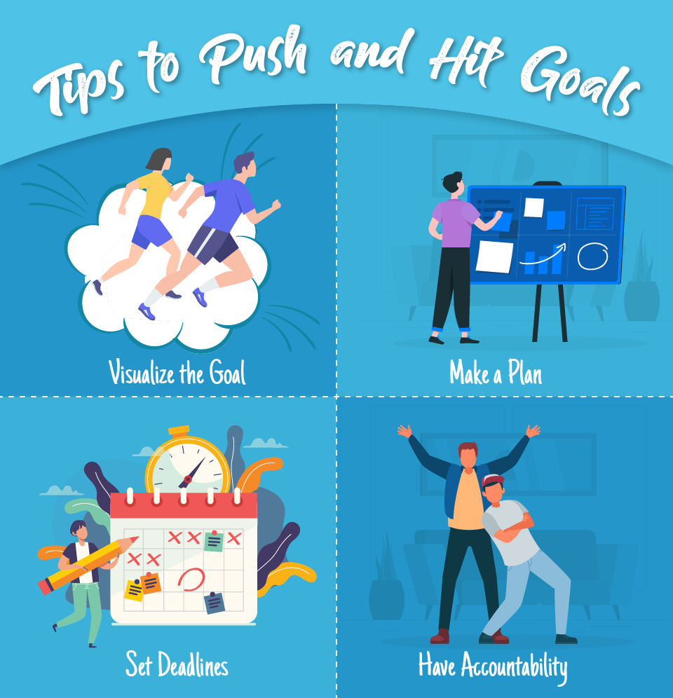 Tips to Push and Hit Goals